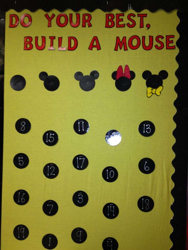 This bulletin board displays student progress on the STAR test that they take 5 times during the school year in my Mickey Mouse themed first grade class.  They begin with just the large circle.  Based on the scores on their first test they will hopefully begin to build or even completely finish it. Large circle only is below-basic, + one ear is basic, + two ears is proficient, and with a bow or bow tie is advanced. The goal is for everyone to have a complete mouse by the end of the year.