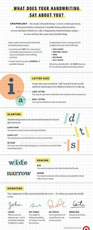 graphologist handwriting and signature analysis