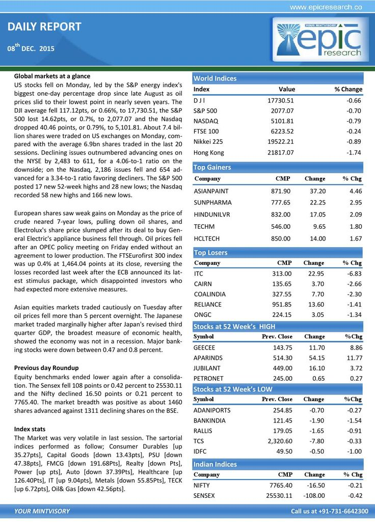 Epic research special report of 08 dec 2015  Epic Research is expertise in serving Stock Market recommendations generated by the experienced research team whose technical analysis is best for all the segments of the Indian share market and Global market.