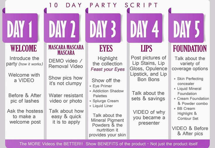 Part 1 of 10 day party script www.youniqueproducts.com/SarahCroft/products/landing