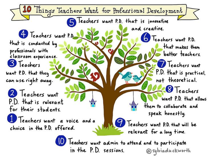 10 Things Teachers Want for Professional Development   by sylviaduckworth