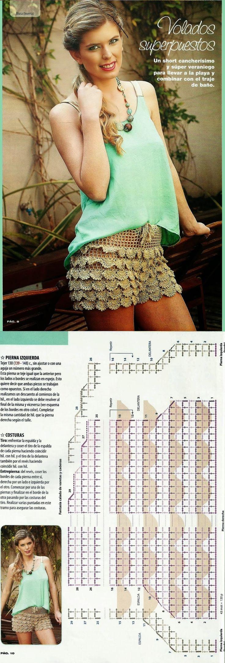 Pantalones cortos de escamas de crochet ♪ ♪ ... #inspiration #diy GB http://www.pinterest.com/gigibrazil/boards/