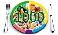 1000 Calorie Diabetic Diet - Sample Menu and Guidelines