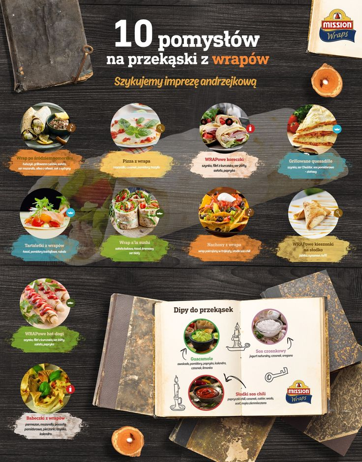 #missionwraps #wraps #infografika #obiady #jedzenie #dieta #przepis #porada #inphographic #food #inspiration #meal #jedzenie #inspiracja #wrapy #andrzejki #andrzejkowepotrawy #andrzejkoweprzekąski www.missionwraps.pl