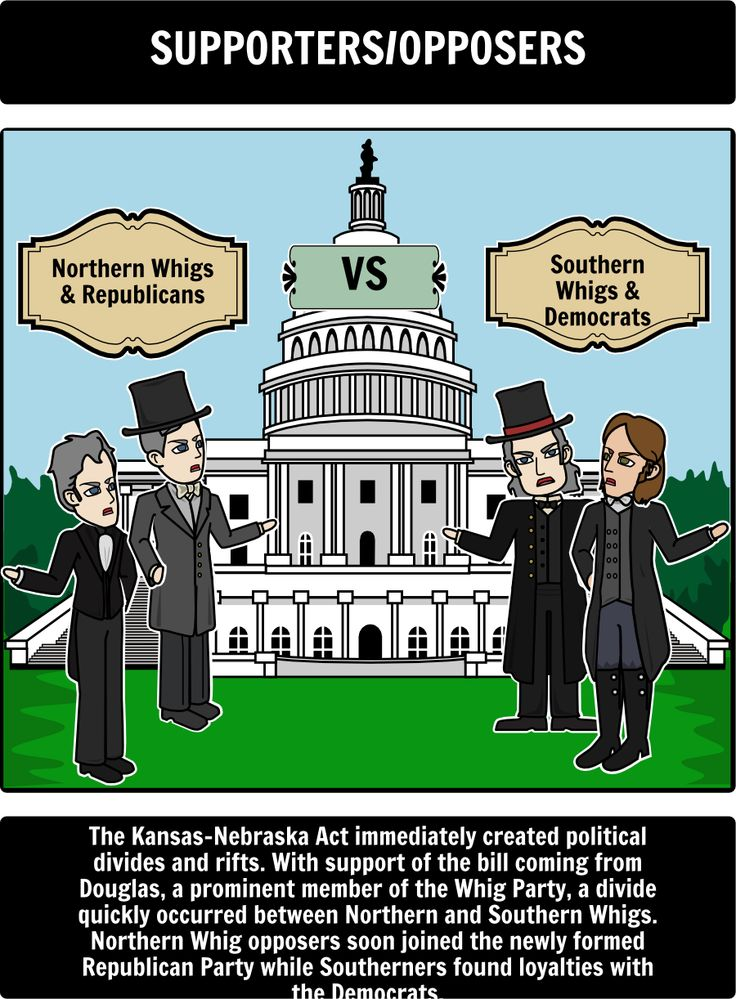an interpretation of the kansas nebraska act in the us Note: as explained in the preface, the instructions shown here are the ones that   compromise of 1850 and the kansas-nebraska act, which both addressed.