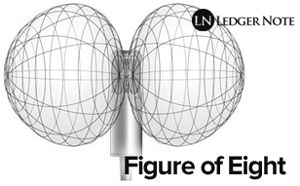 A 3d visualization of a figure of eight pickup pattern: http://ledgernote.com/columns/studio-recording/microphone-pickup-patterns-directionality/