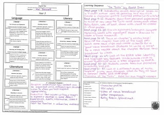The Woodlands Hub: Australian Curriculum: English Year 3 Learning Sequence