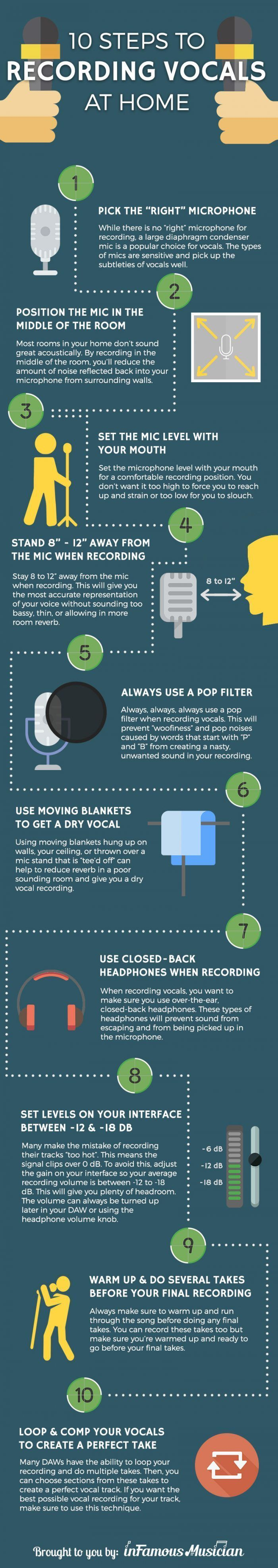 10 Steps to Recording Better Vocals at Home [Infographic]