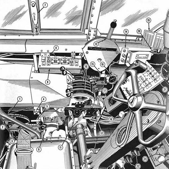 p 61 black widow cockpit black widow  aircraft