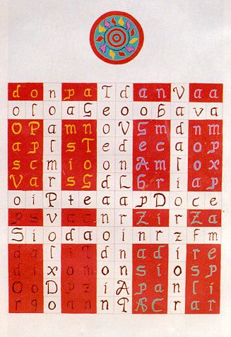 enochian scripture Noun 1 sacred scripture - any writing that is regarded as sacred by a religious   related to sacred scripture: holy scripture, bible  enochian vision magick.