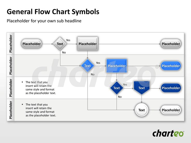 As 56 melhores ideias da pasta estudo no pinterest produtividade have you already tried our general flow chart symbols to emphasize your statements in your tqm ccuart Gallery