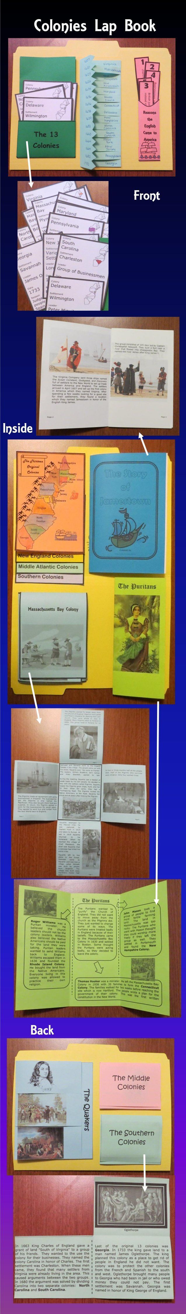 Colonial America Graphic Organizers » Book Units Teacher