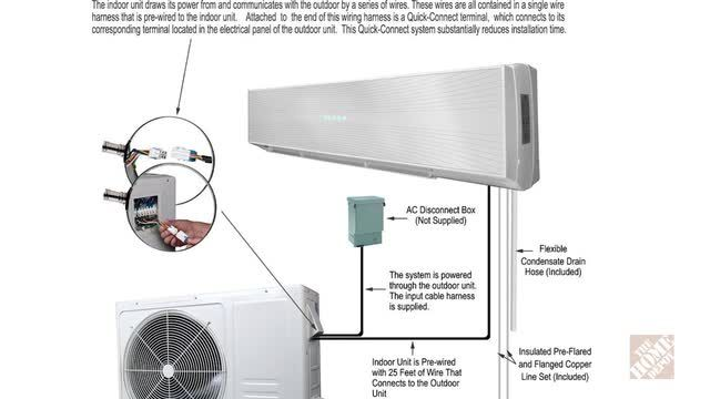 Pin On Heating And Cooling