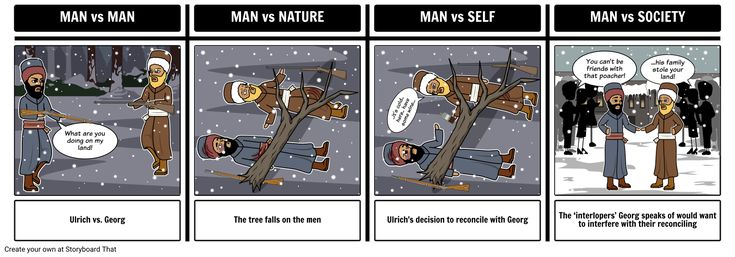 The Interlopers Literary Conflict - man vs man - man vs nature - man vs self - man vs society MAN vs MAN What are you doing on my land! MAN vs NATURE MAN
