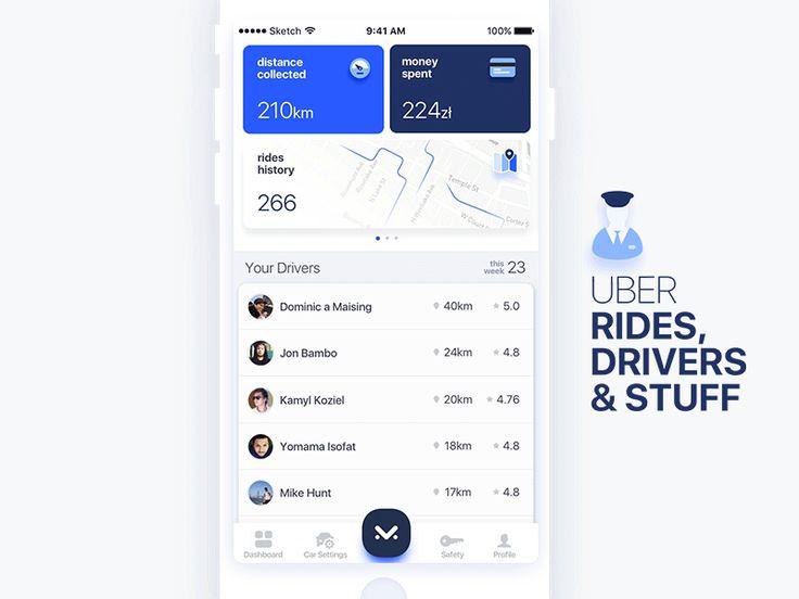 UI Play #1: Uber Stats & Stuff by Michal Sambora