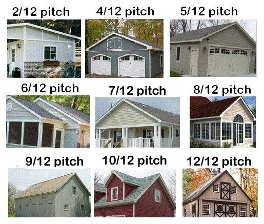 1000 Ideas About Roof Pitch On Pinterest Roof Trusses