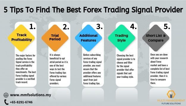 Best Free Stock Trading Signals