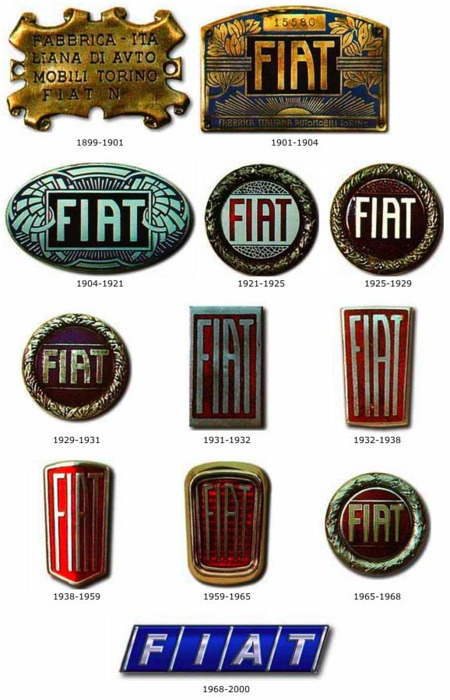 Look at this history of past FIAT logos!
