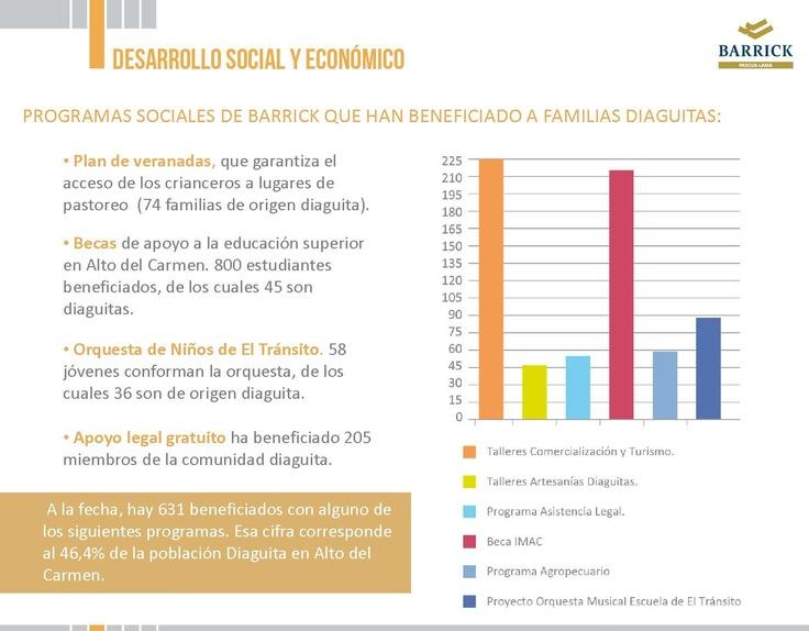 Programas Sociales - Infografía completa en el sitio de Pascua-Lama http://pascua-lama.com
