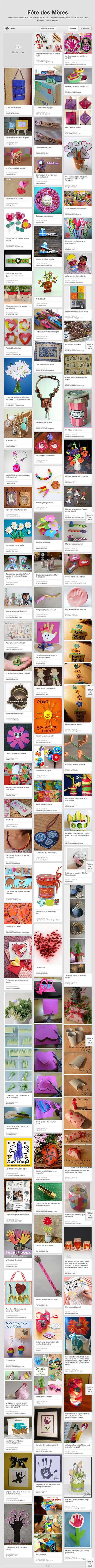 Fête des Mères : 100 idées de cadeaux à faire réaliser par vos élèves | Tilekol.org