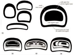 63 best FIRST NATIONS activities images on Pinterest