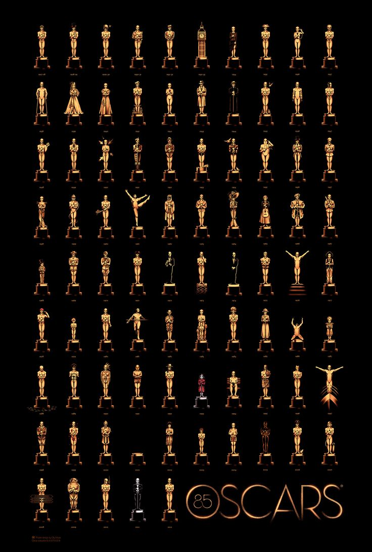 "In honor of the upcoming Academy Awards, this special edition poster features 85 Oscar statuettes, each inspired by the ""Best Picture"" winners from 1927 to 2012."