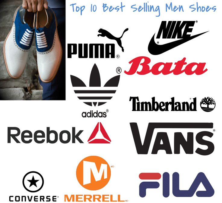 Largest Shoe Brand In The World