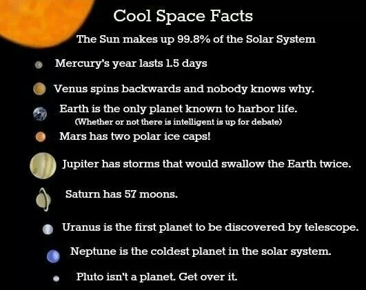 Cool space facts | Astronomy................. | Pinterest ...