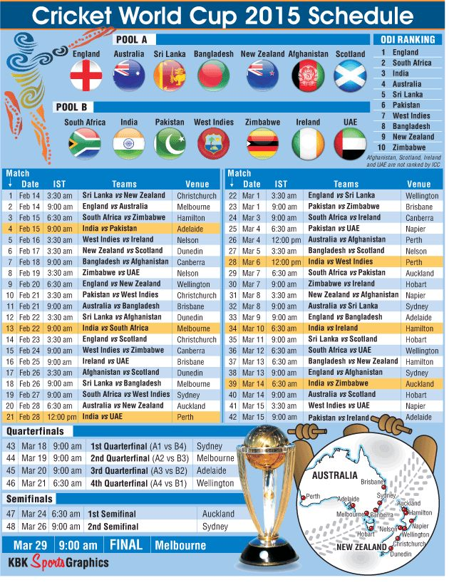 world cup 2014 schedule indian time pdf