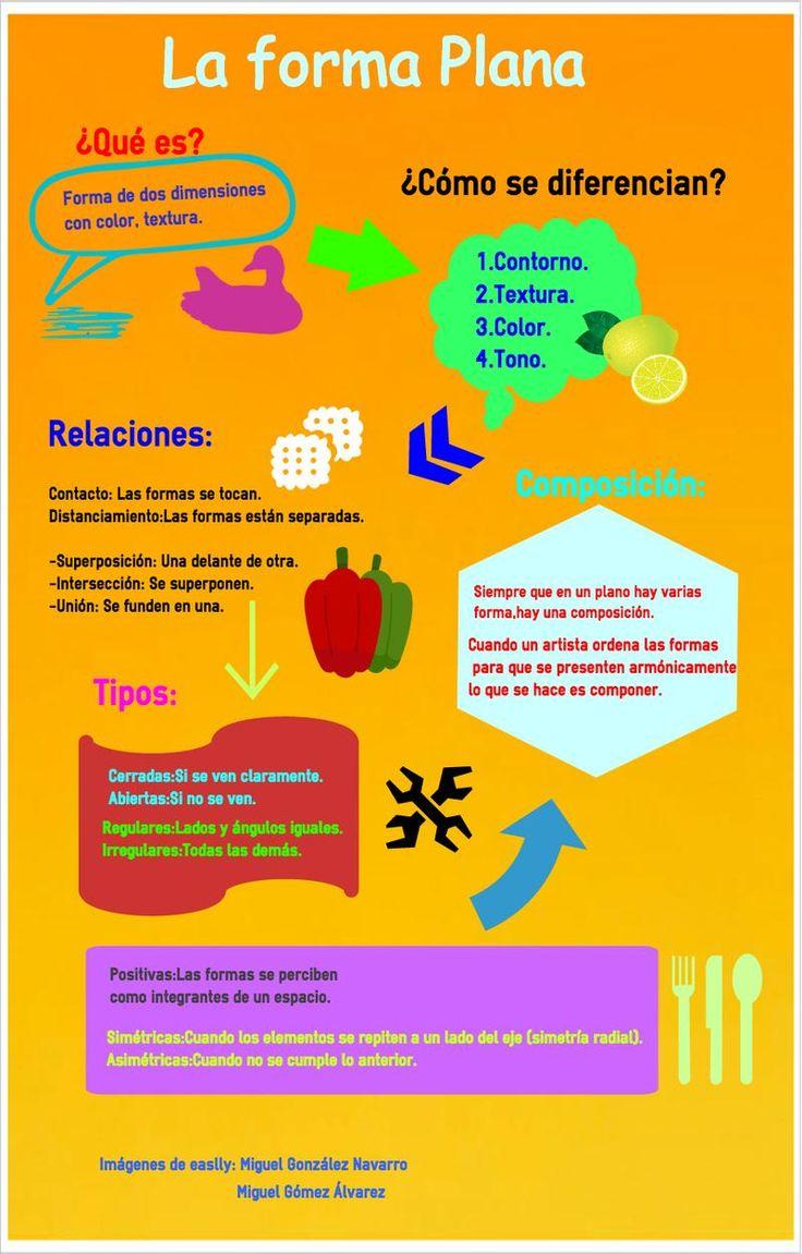 Inforgrafía de Miguel Gómez y Miguel González