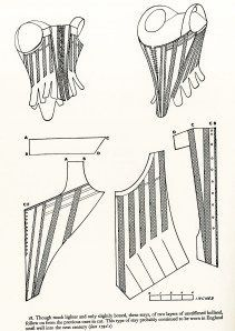 "Norah Waugh, ""Corsets and Crinolines"", 1790's Stays"