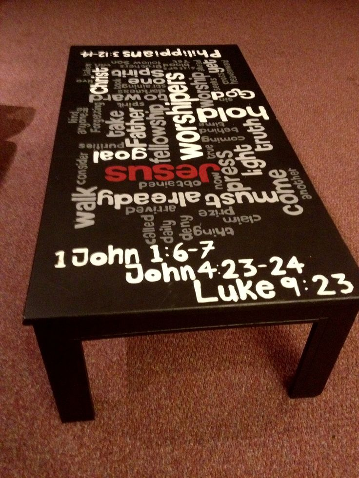 Wordle art on Youthroom Coffee table. #YouthRoom #Coffeetableart