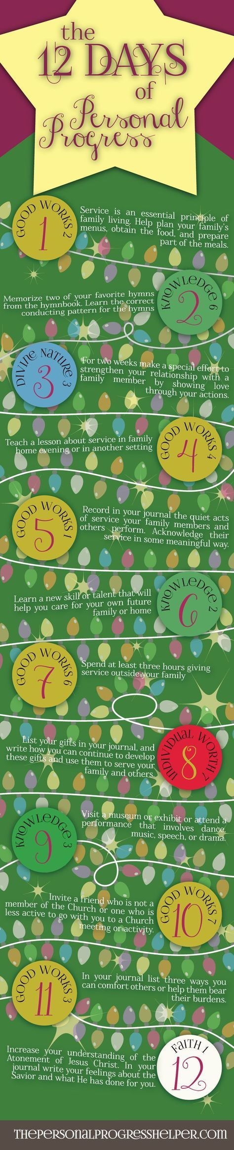 12 Days of Personal Progress Infographic--just in time for the holidays!: