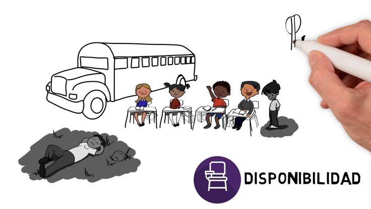 Educación Compromiso de Todos (2016)Derecho a la educación.