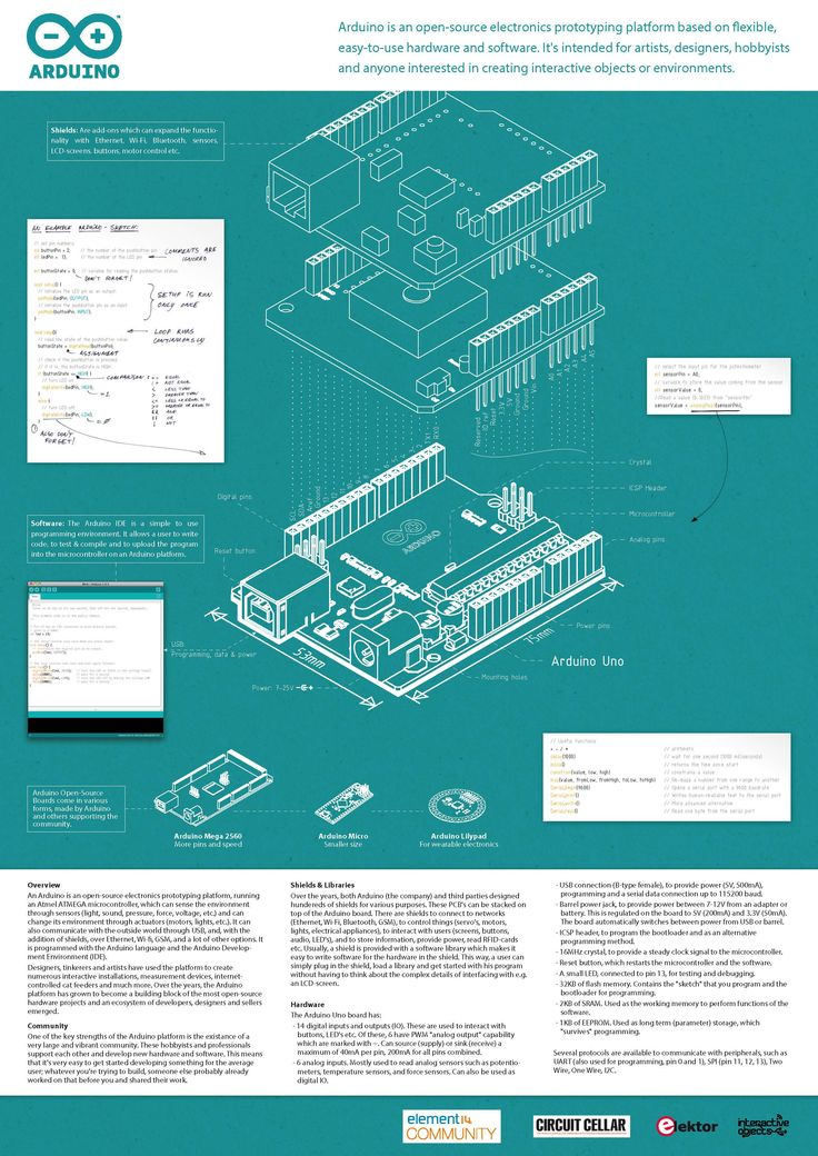 Best arduino posters images on pinterest technology