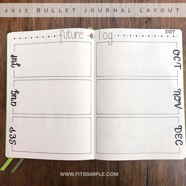 Welcome to my 2017 Bullet Journal. Once I move from the year at-a-glance spread, I created my future log that allows me to dump future activities and events in one place.