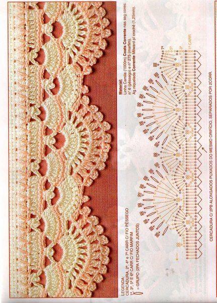 Delicadezas en crochet Gabriela: Colección de puntillas decorativas