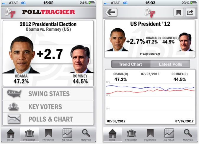 Check polls on your iPhone using PollTracker by Talking Points Memo