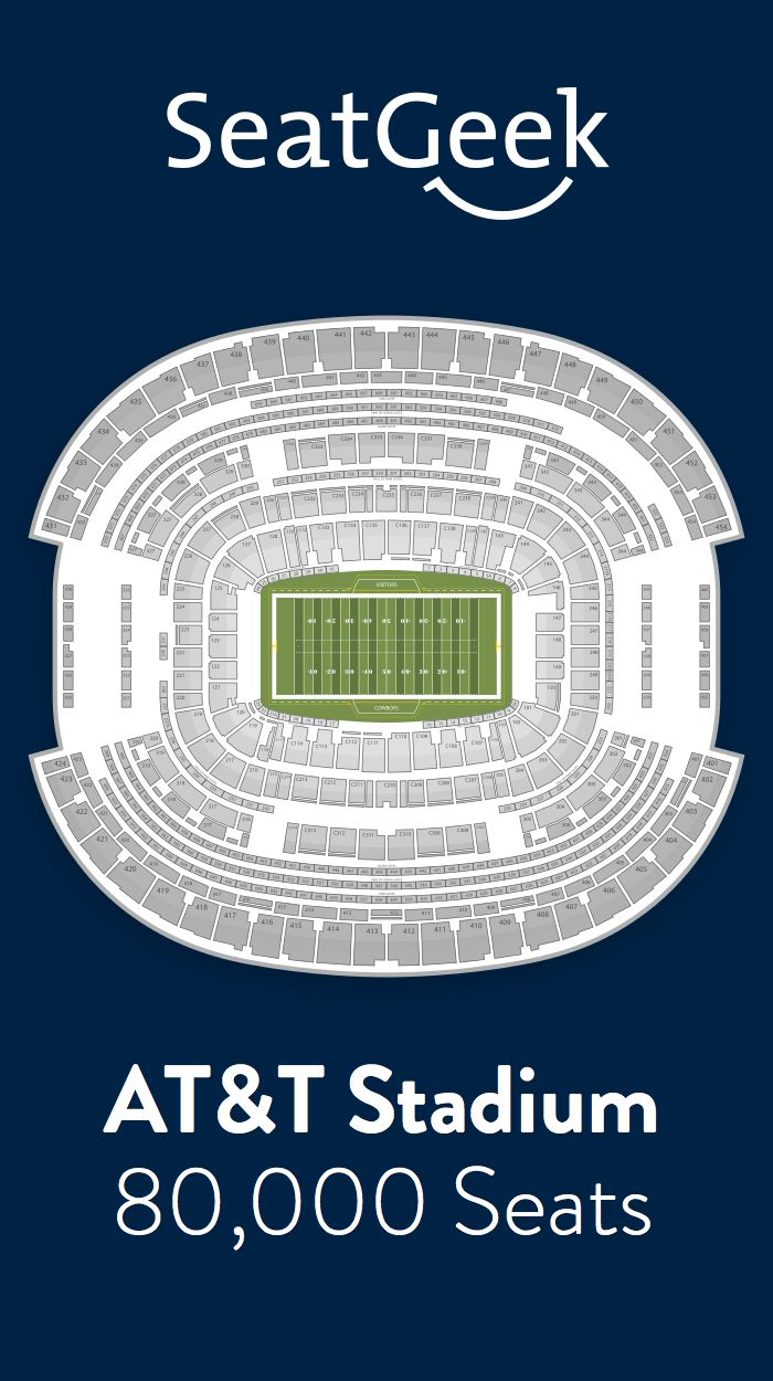 Find the best deals on Dallas Cowboys tickets and know exactly where you'll sit with SeatGeek.