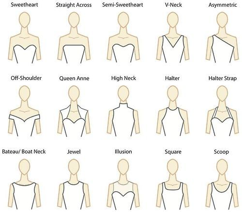 schnephanie:  THIS IS SO HELPFUL FOR WHEN YOURE ORDERING CLOTHES...