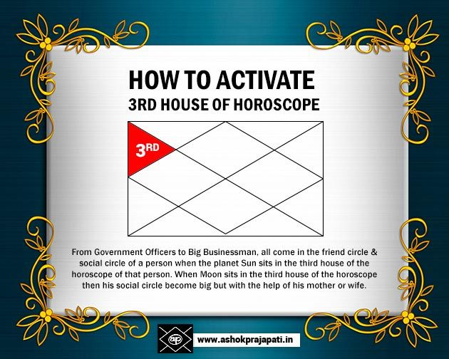 Sun In Third House Vedic Astrology