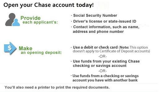 Open your Chase account in minutes! Please provide each applicant's Social Security Number, driver's license or state-issued ID and contact information. Then, use a debit or check card to make an opening deposit (Note: This option doesn't apply to Certificate of Deposit accounts). Or, use funds from your existing Chase checking or savings account. Or, use funds from a checking or savings account you have with another bank. You'll also need a printer to print the required documents.