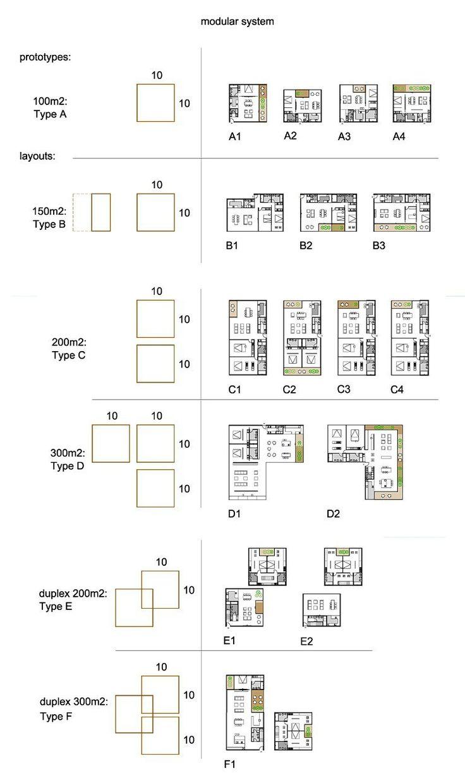 03_diagram-modular-system_prototypes.jpg 770×1.298 piksel