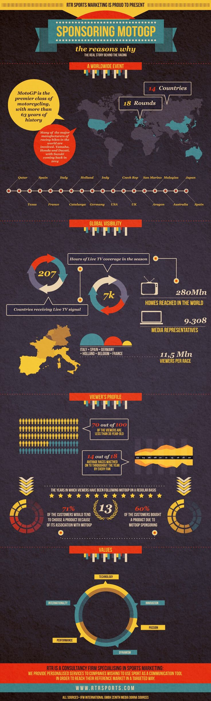 15 best commuting infographics and tips images on pinterest infographics transportation and to work