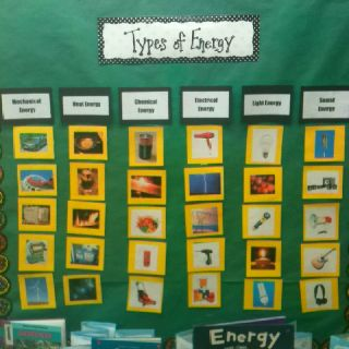 Classifying types of energy activity- tree map- can be added to throughout unit :)