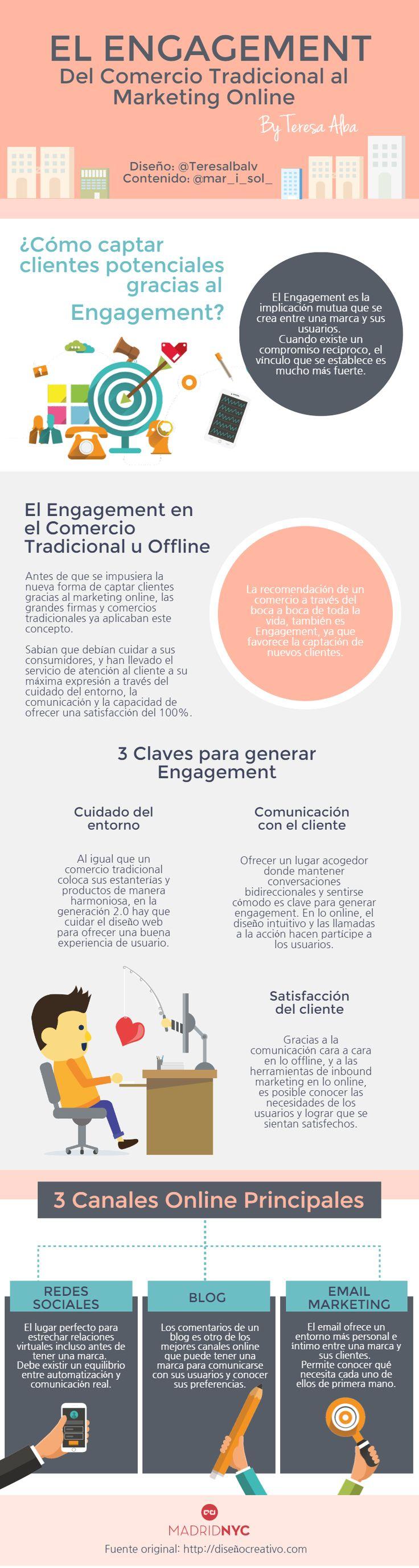 El engagement existe de toda la vida. Este es un post sobre cómo ha evolucionado el proceso para captar clientes potenciales de lo offline a lo online.
