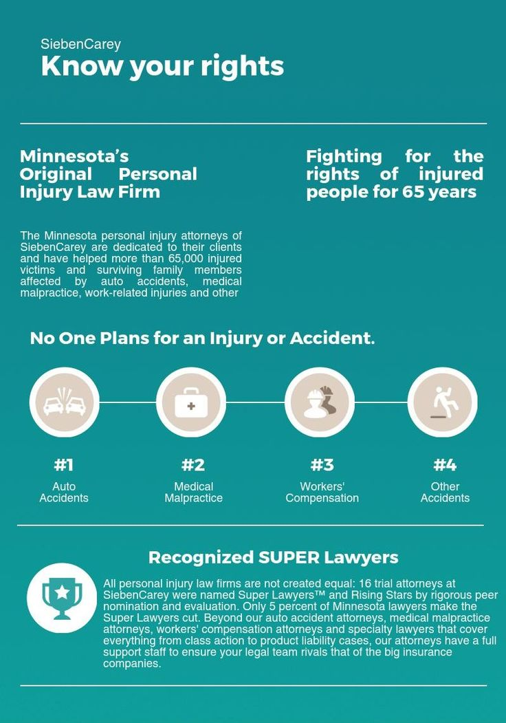 Motor vehicle accident lawyers Saint paul, we handel all auto vehicle accident, Car accident, Boat accident, Bicycle accident, Truck accident, Motorcycle accident and other cases we provides Motor vehicle accident lawyers Sainy Paul.