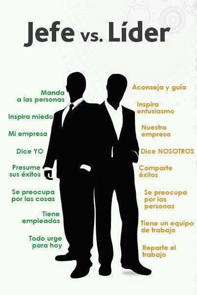 Profesiones: Jefe vs. Líder
