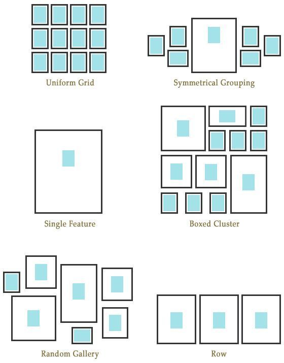 Gallery Wall Configurations The Painted Hive Just One Picture For Home Layout Decor