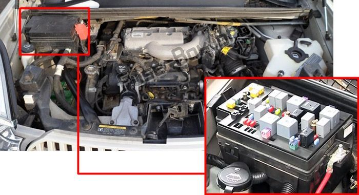 [DIAGRAM_1CA]  Buick Rendezvous (2002-2007) < Fuse Box location | Fuse box, Buick, Fuse box  cover | 2004 Rendezvous Fuse Box |  | Pinterest
